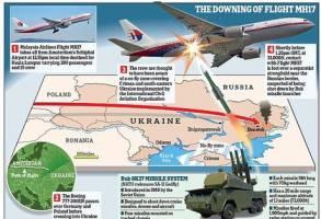 روسیه اتهام سرنگون کردن هواپیمای مسافربری مالزی را رد کرد