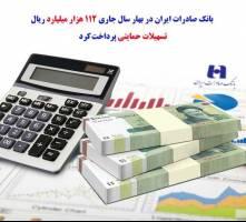 افزایش تسهیلات حمایتی بانک صادرات با پرداخت ١١٢ هزار میلیارد ریال